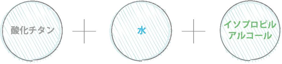 酸化チタン 水 イソプロビルアルコール